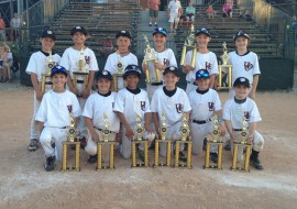 Upper Deck Cougars win the USSSA Best Of the Midwest Fathers Day Tournament.